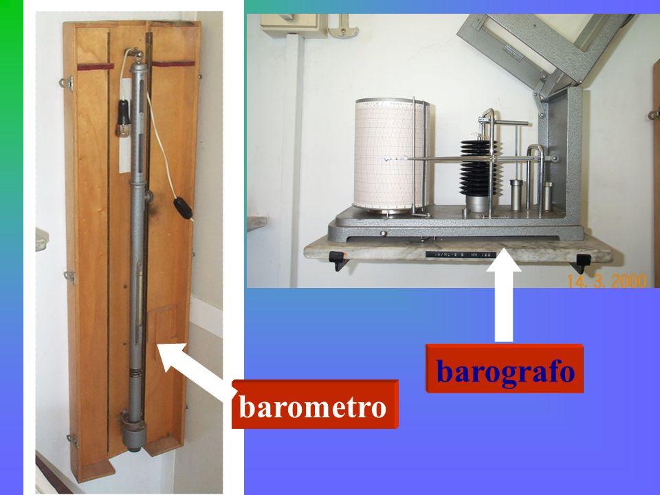 barografo barometro