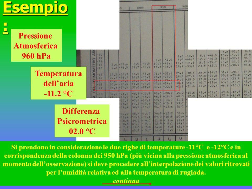 Esempio: Pressione Atmosferica 960 hPa Temperatura dell'aria -11.2 °C