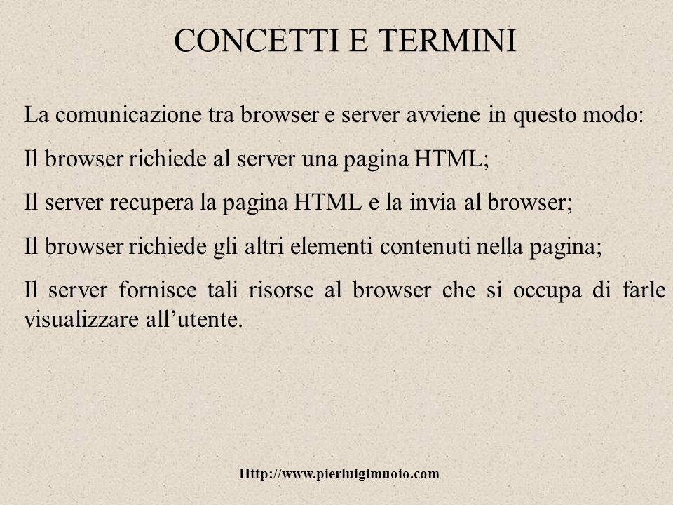 CONCETTI E TERMINI La comunicazione tra browser e server avviene in questo modo: Il browser richiede al server una pagina HTML;