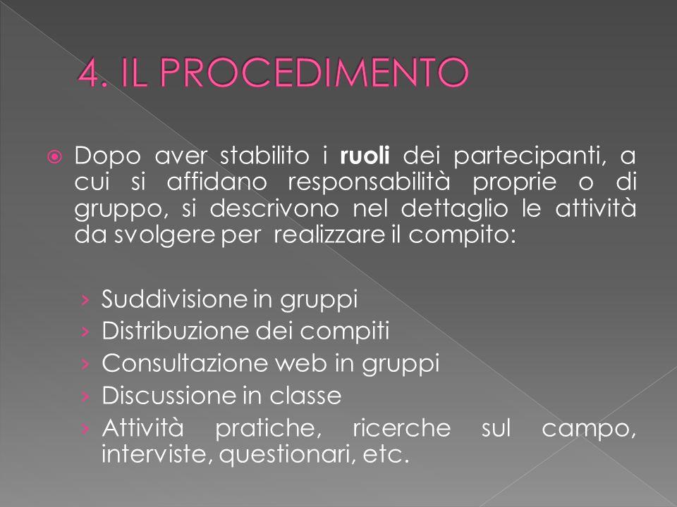 4. IL PROCEDIMENTO