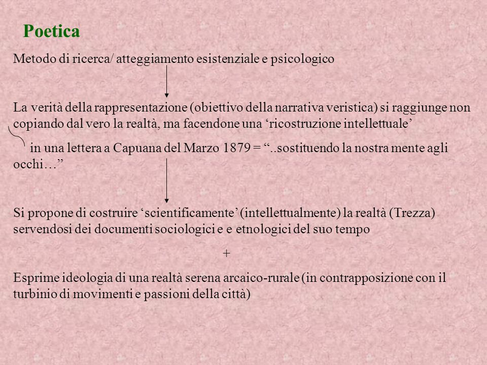Poetica Metodo di ricerca/ atteggiamento esistenziale e psicologico
