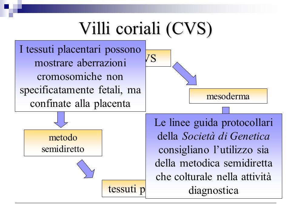 Le linee guida protocollari della Società di Genetica