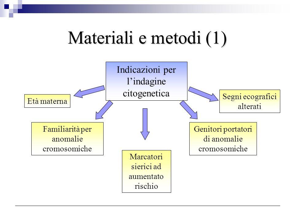 Materiali e metodi (1) Indicazioni per l'indagine citogenetica