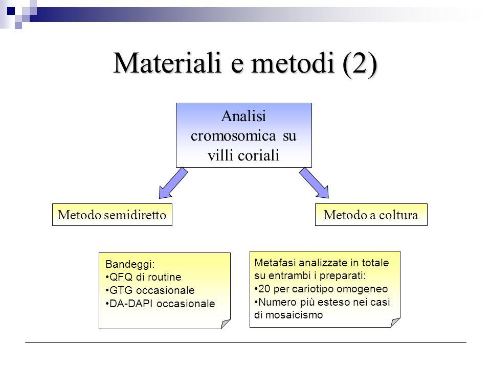 Analisi cromosomica su villi coriali
