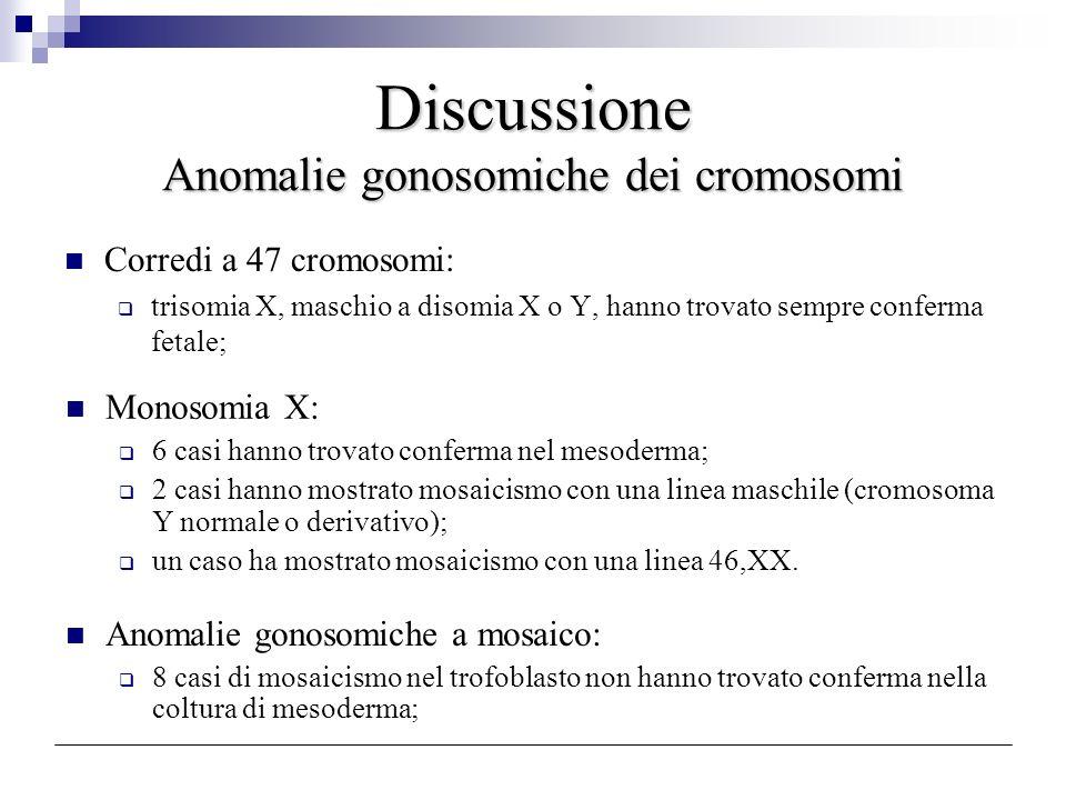 Discussione Anomalie gonosomiche dei cromosomi