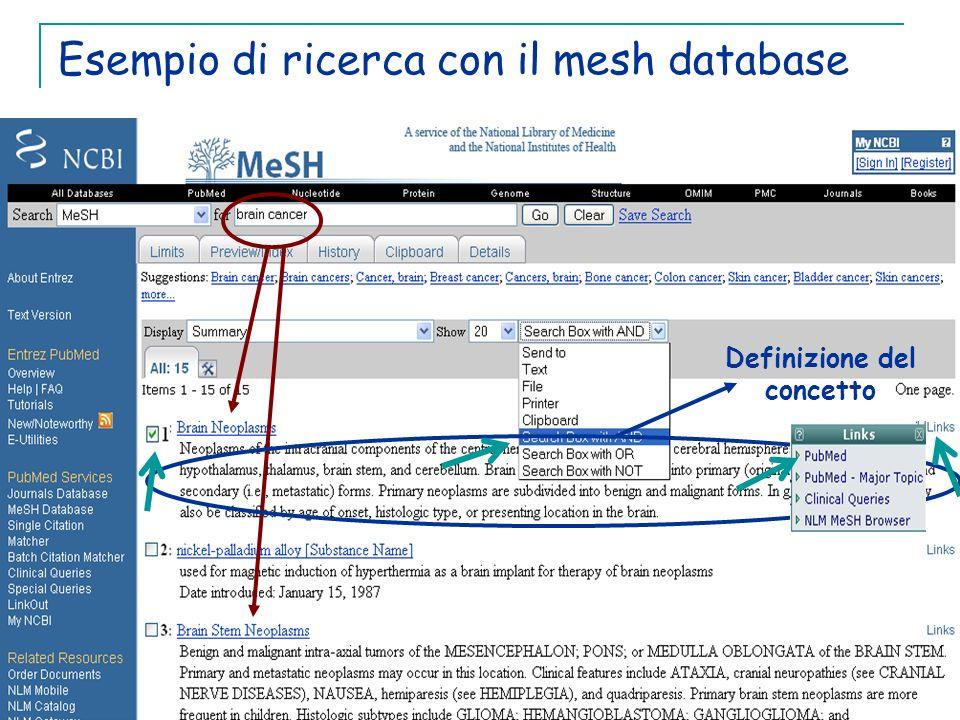 Esempio di ricerca con il mesh database