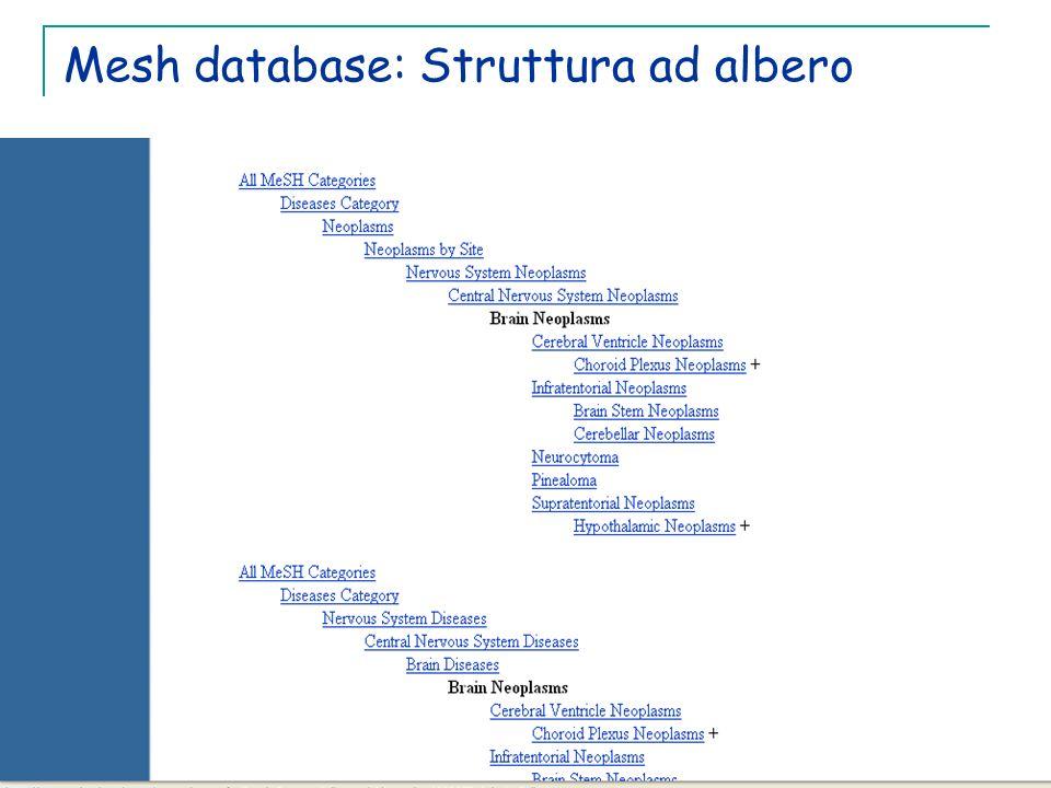 Mesh database: Struttura ad albero