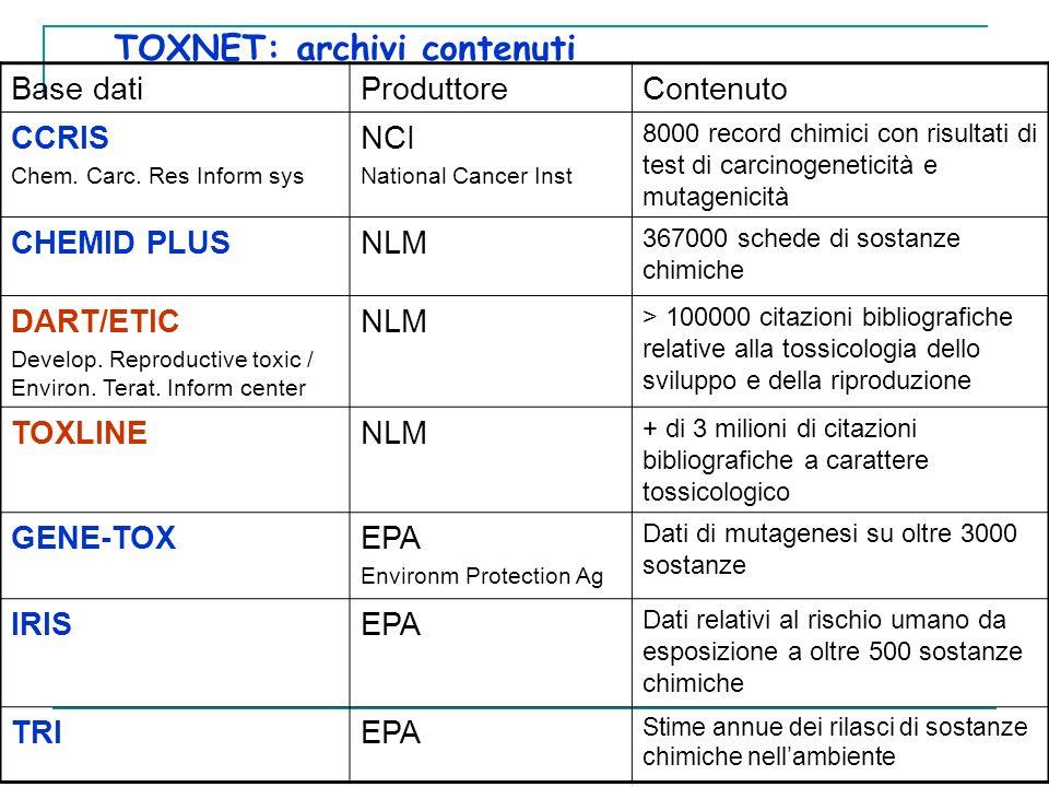 TOXNET: archivi contenuti