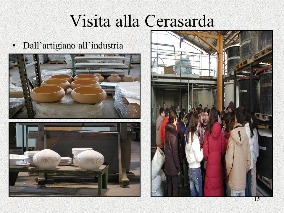 Visita alla Cerasarda Dall'artigiano all'industria