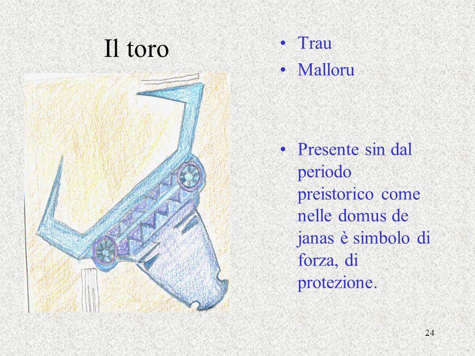 Trau Malloru. Presente sin dal periodo preistorico come nelle domus de janas è simbolo di forza, di protezione.