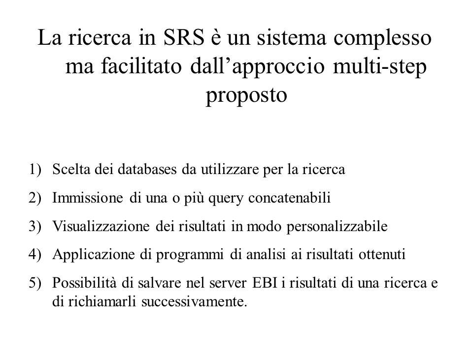 La ricerca in SRS è un sistema complesso ma facilitato dall'approccio multi-step proposto