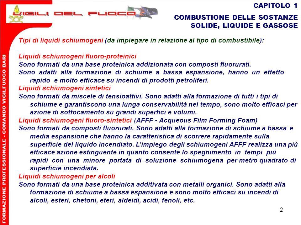 COMBUSTIONE DELLE SOSTANZE SOLIDE, LIQUIDE E GASSOSE