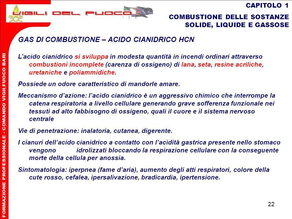 GAS DI COMBUSTIONE – ACIDO CIANIDRICO HCN