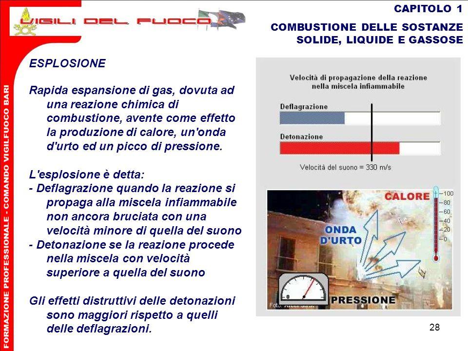 CAPITOLO 1 COMBUSTIONE DELLE SOSTANZE SOLIDE, LIQUIDE E GASSOSE. ESPLOSIONE.