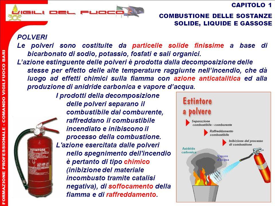CAPITOLO 1 COMBUSTIONE DELLE SOSTANZE SOLIDE, LIQUIDE E GASSOSE. POLVERI.