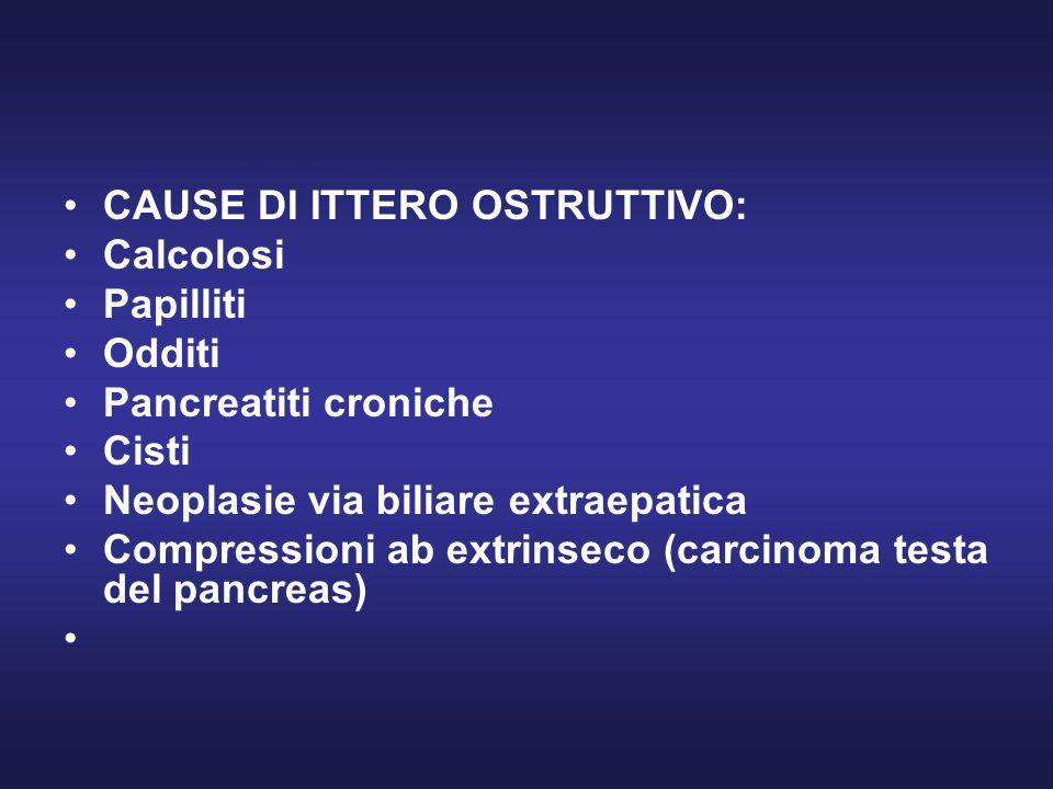 CAUSE DI ITTERO OSTRUTTIVO: