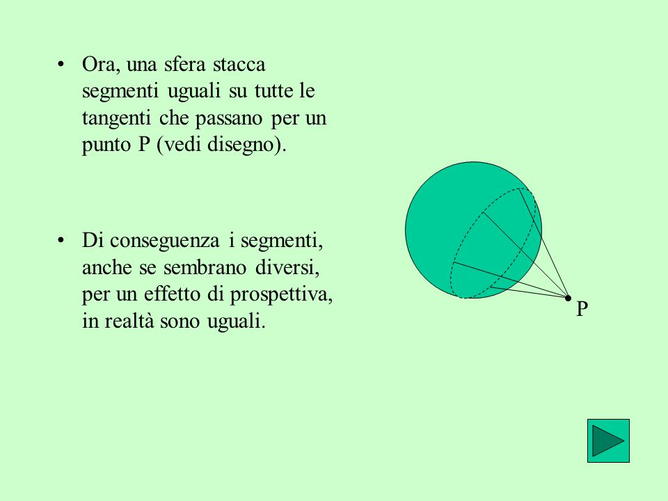 Ora, una sfera stacca segmenti uguali su tutte le tangenti che passano per un punto P (vedi disegno).