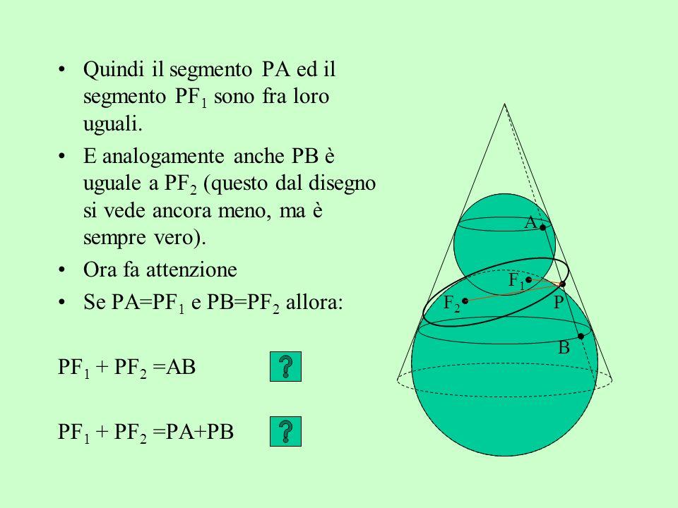 Quindi il segmento PA ed il segmento PF1 sono fra loro uguali.