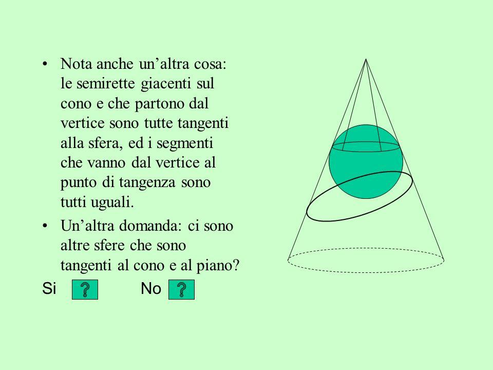 Nota anche un'altra cosa: le semirette giacenti sul cono e che partono dal vertice sono tutte tangenti alla sfera, ed i segmenti che vanno dal vertice al punto di tangenza sono tutti uguali.