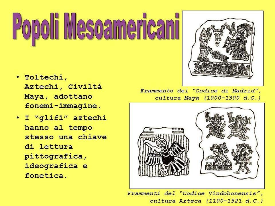 Popoli Mesoamericani Toltechi, Aztechi, Civiltà Maya, adottano fonemi-immagine.