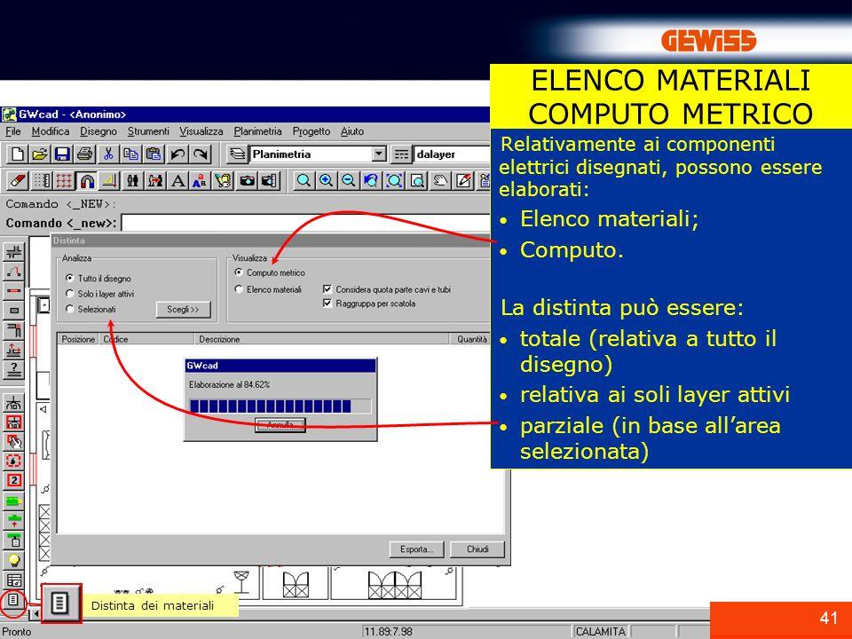 ELENCO MATERIALI COMPUTO METRICO Elenco materiali; Computo.