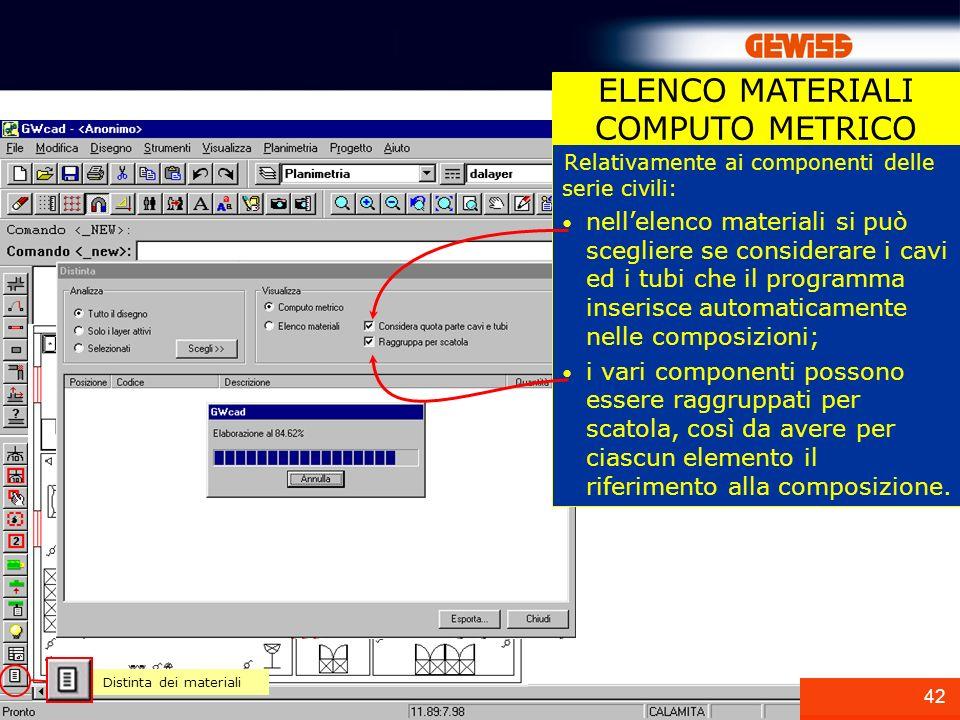 ELENCO MATERIALI COMPUTO METRICO