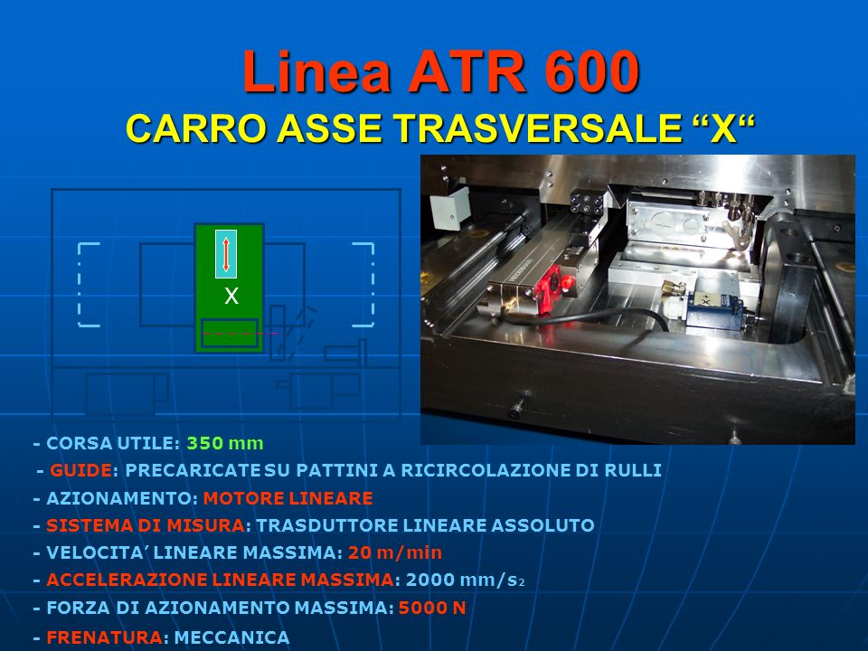 Linea ATR 600 CARRO ASSE TRASVERSALE X