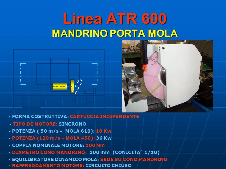 Linea ATR 600 MANDRINO PORTA MOLA