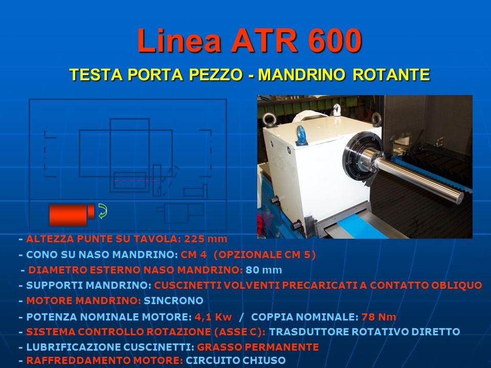 Linea ATR 600 TESTA PORTA PEZZO - MANDRINO ROTANTE