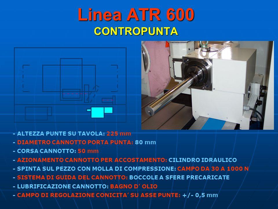 Linea ATR 600 CONTROPUNTA - ALTEZZA PUNTE SU TAVOLA: 225 mm