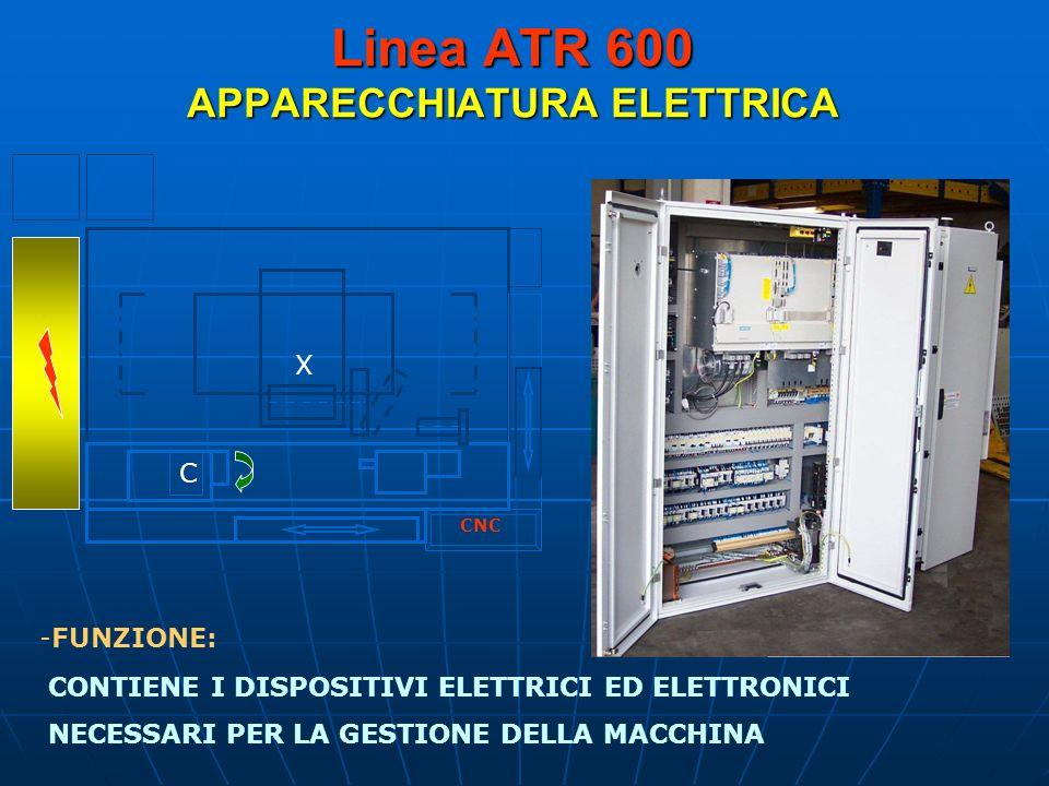 Linea ATR 600 APPARECCHIATURA ELETTRICA