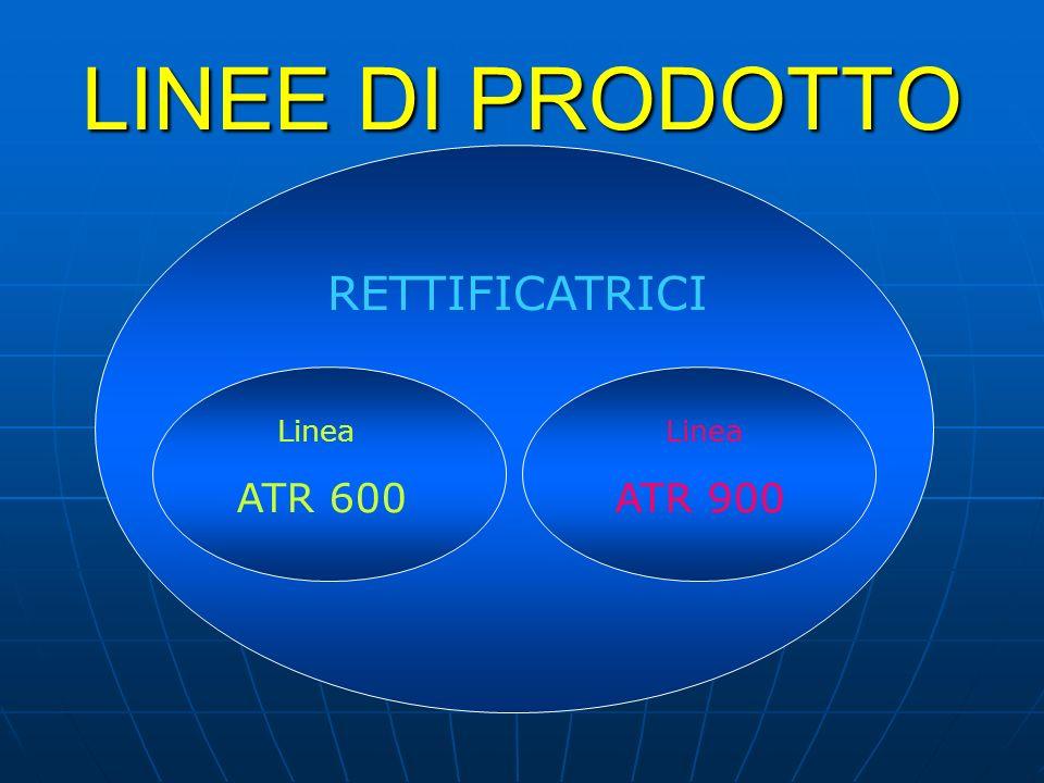 LINEE DI PRODOTTO RETTIFICATRICI Linea ATR 600 Linea ATR 900