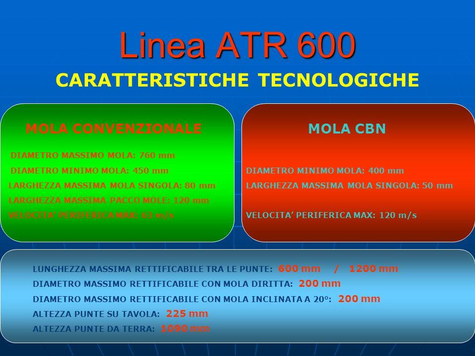 Linea ATR 600 CARATTERISTICHE TECNOLOGICHE MOLA CONVENZIONALE MOLA CBN
