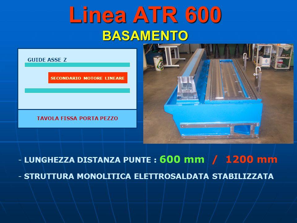 Linea ATR 600 BASAMENTO LUNGHEZZA DISTANZA PUNTE : 600 mm / 1200 mm