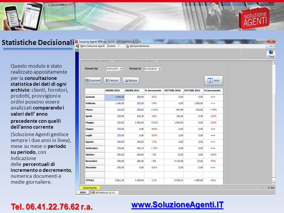 Statistiche Decisionali