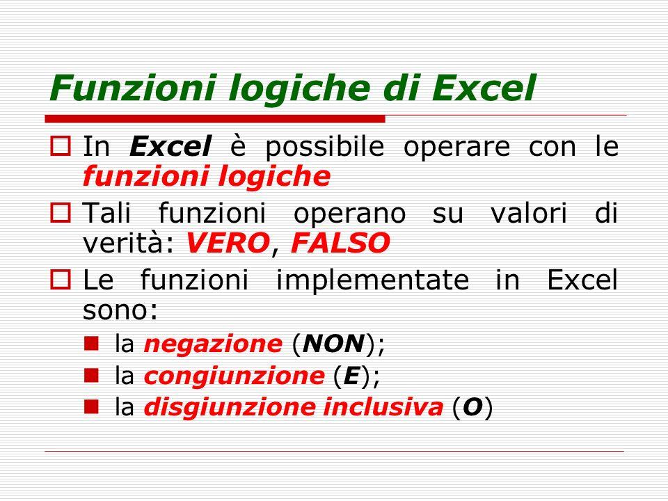 Funzioni logiche di Excel