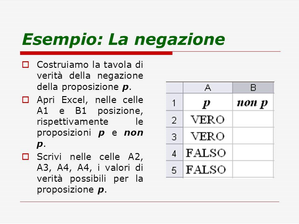 Esempio: La negazione Costruiamo la tavola di verità della negazione della proposizione p.