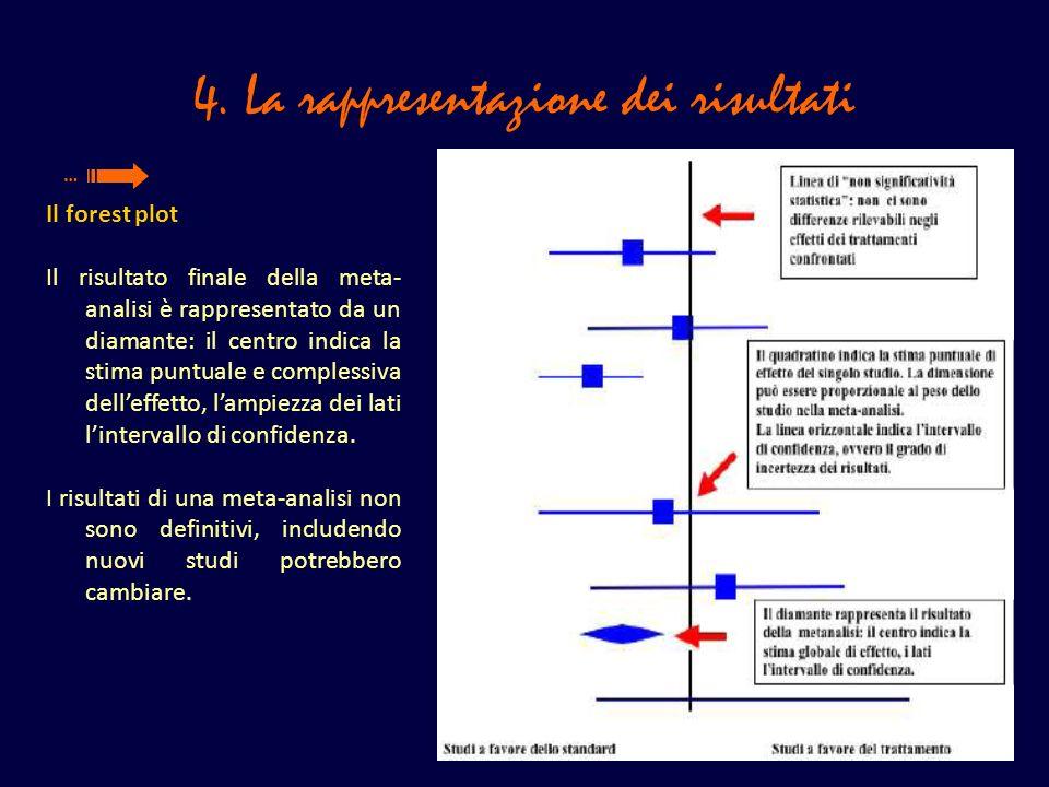 4. La rappresentazione dei risultati