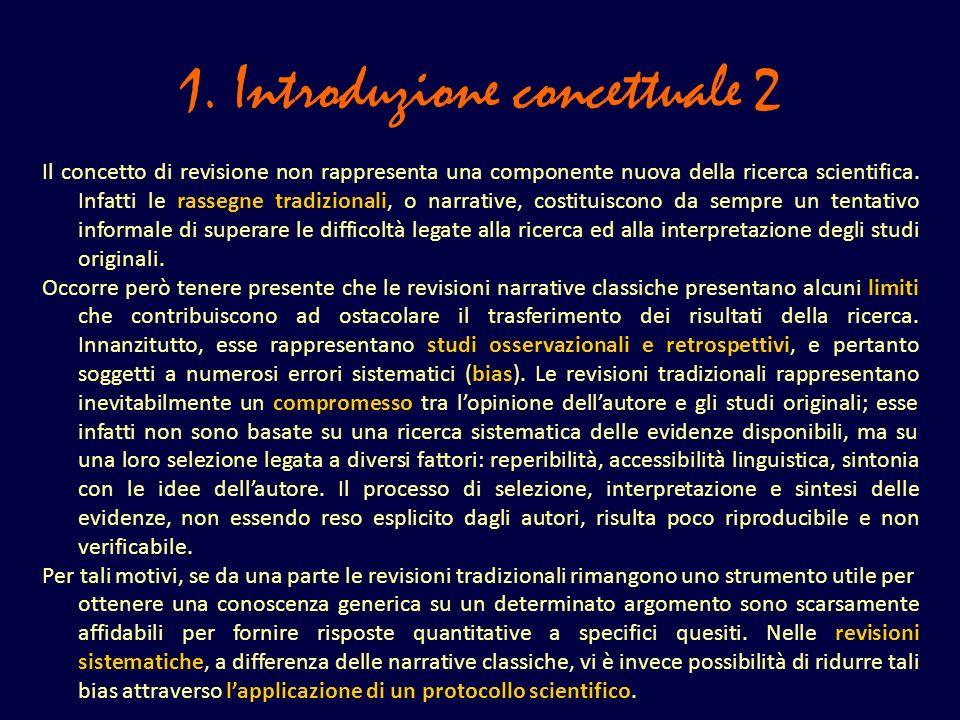 1. Introduzione concettuale 2