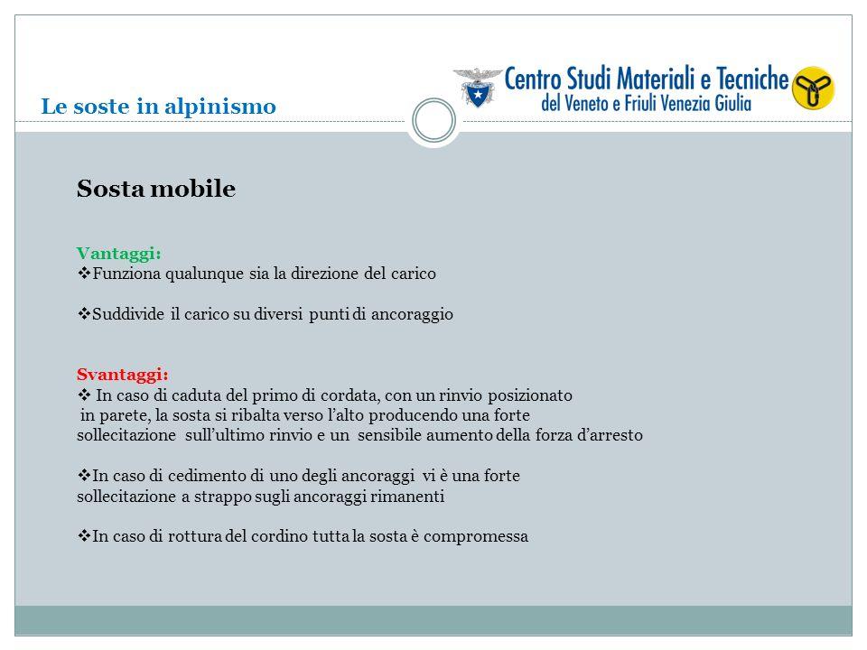 Sosta mobile Le soste in alpinismo Vantaggi: