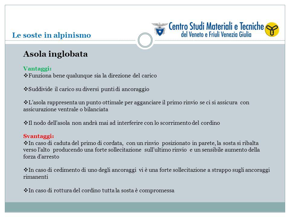 Asola inglobata Le soste in alpinismo Vantaggi: