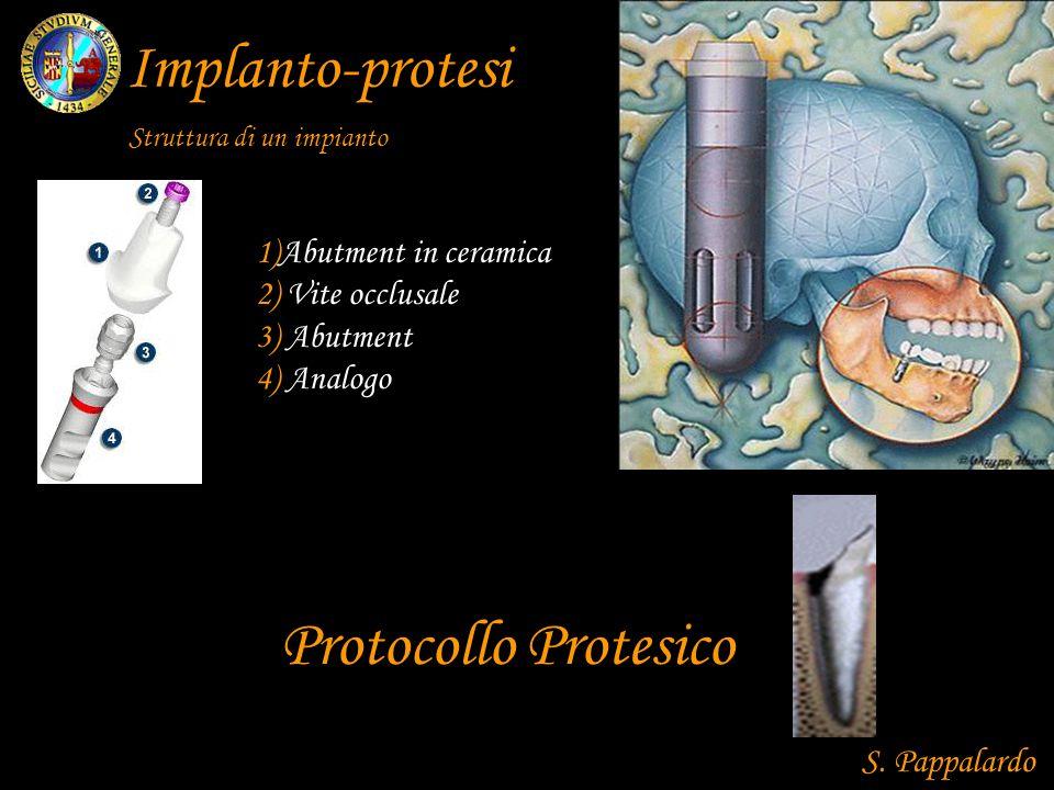 Implanto-protesi Protocollo Protesico 1)Abutment in ceramica