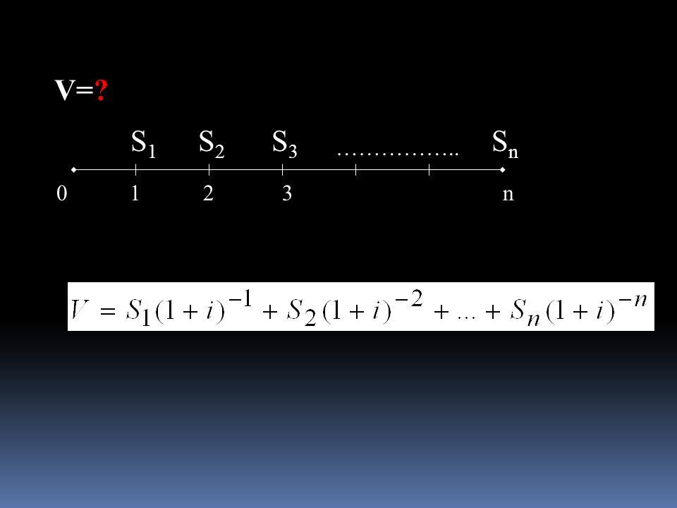V= S1 S2 S3 Sn …………….. 1 2 3 n
