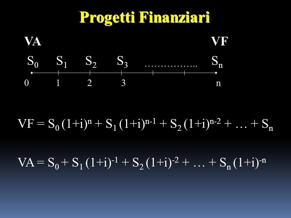 Progetti Finanziari VA VF S0 S1 S2 S3 Sn