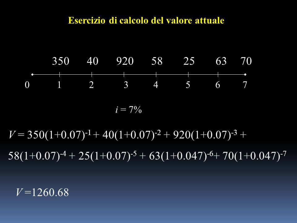 Esercizio di calcolo del valore attuale