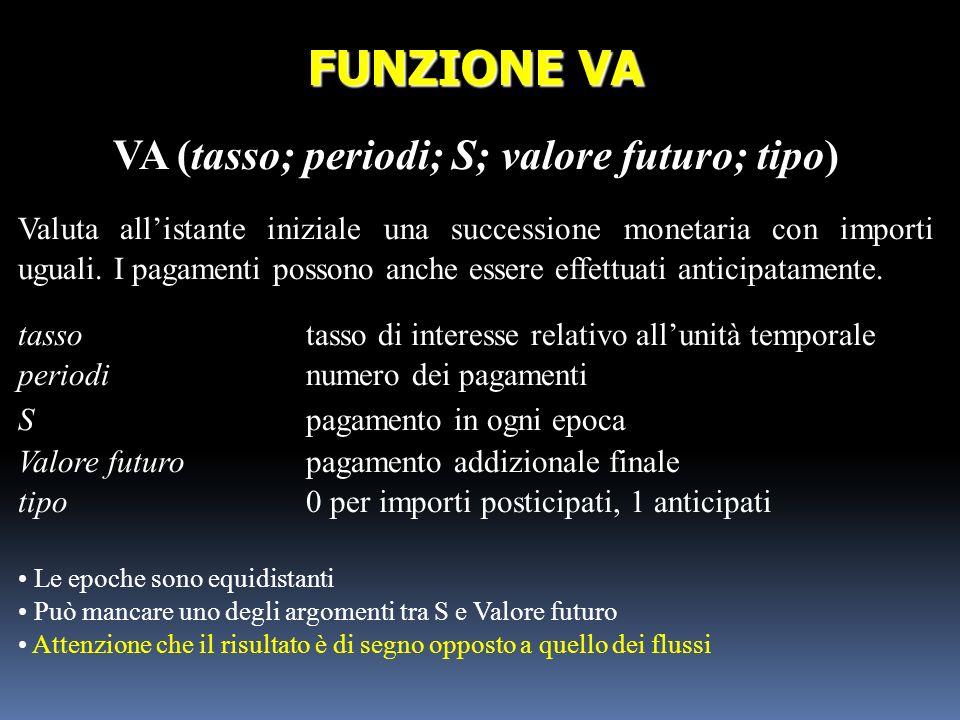 VA (tasso; periodi; S; valore futuro; tipo)