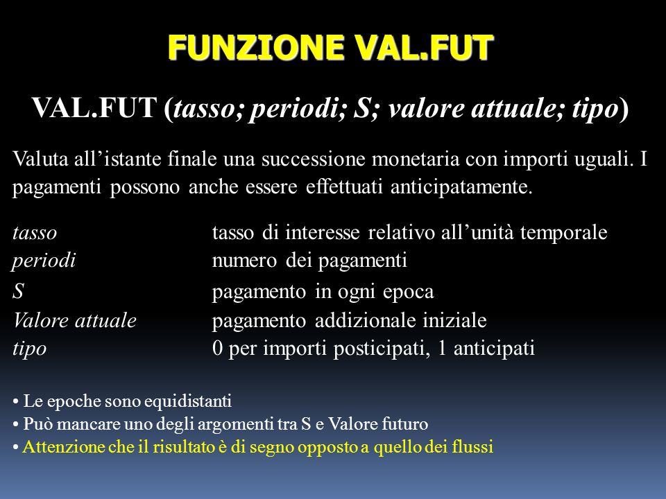 VAL.FUT (tasso; periodi; S; valore attuale; tipo)