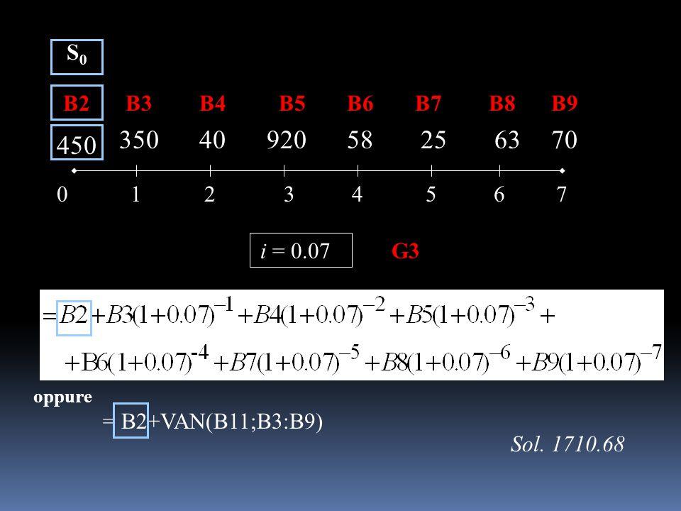 S0 B2. B3. B4. B5. B6. B7. B8. B9. 350. 40. 920. 58. 25. 63. 70. 450. 1. 2. 3. 4.