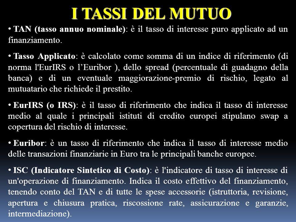 I TASSI DEL MUTUO TAN (tasso annuo nominale): è il tasso di interesse puro applicato ad un finanziamento.