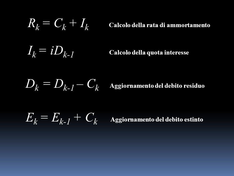 Rk = Ck + Ik Calcolo della rata di ammortamento